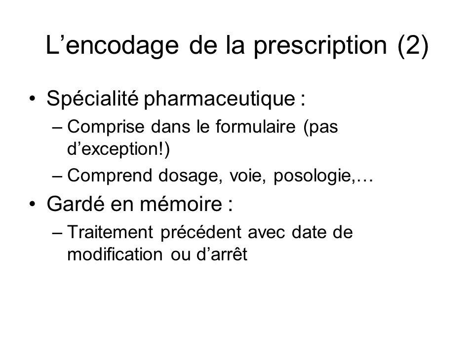 Lencodage de la prescription (2) Spécialité pharmaceutique : –Comprise dans le formulaire (pas dexception!) –Comprend dosage, voie, posologie,… Gardé