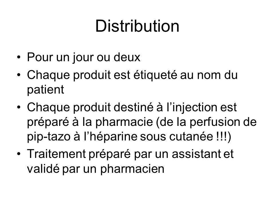 Distribution (2) Toutes les parentérales sont préparées quotidiennement Adaptation en fonction : –du poids –des pathologies connues –des valeurs de labo (ions et oligo-éléments) –des médicaments prescrits (propofol,…)