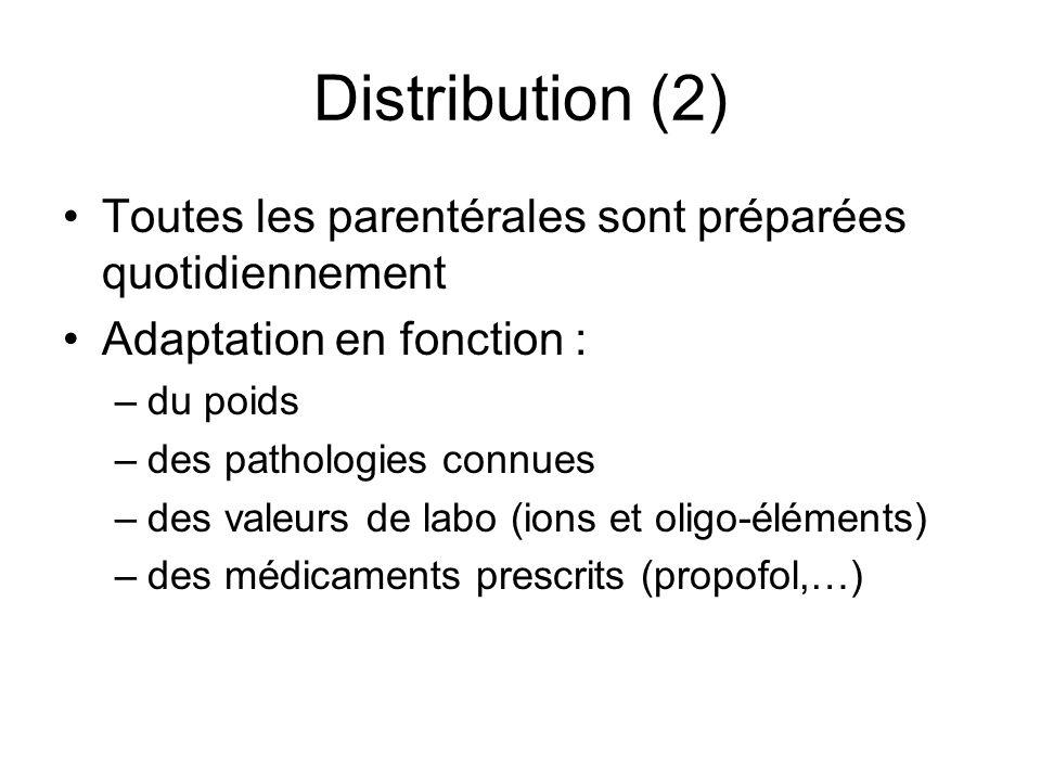 Distribution (2) Toutes les parentérales sont préparées quotidiennement Adaptation en fonction : –du poids –des pathologies connues –des valeurs de la