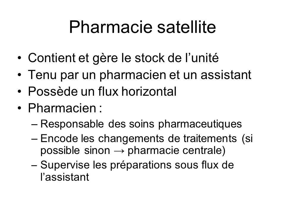 Pharmacie satellite Avantages : –Rapidité de la distribution –Permet une activité clinique –Permet un contact direct avec le corps médical et infirmier –Peut être employé comme bureau Inconvénient : –Entrave lactivité clinique