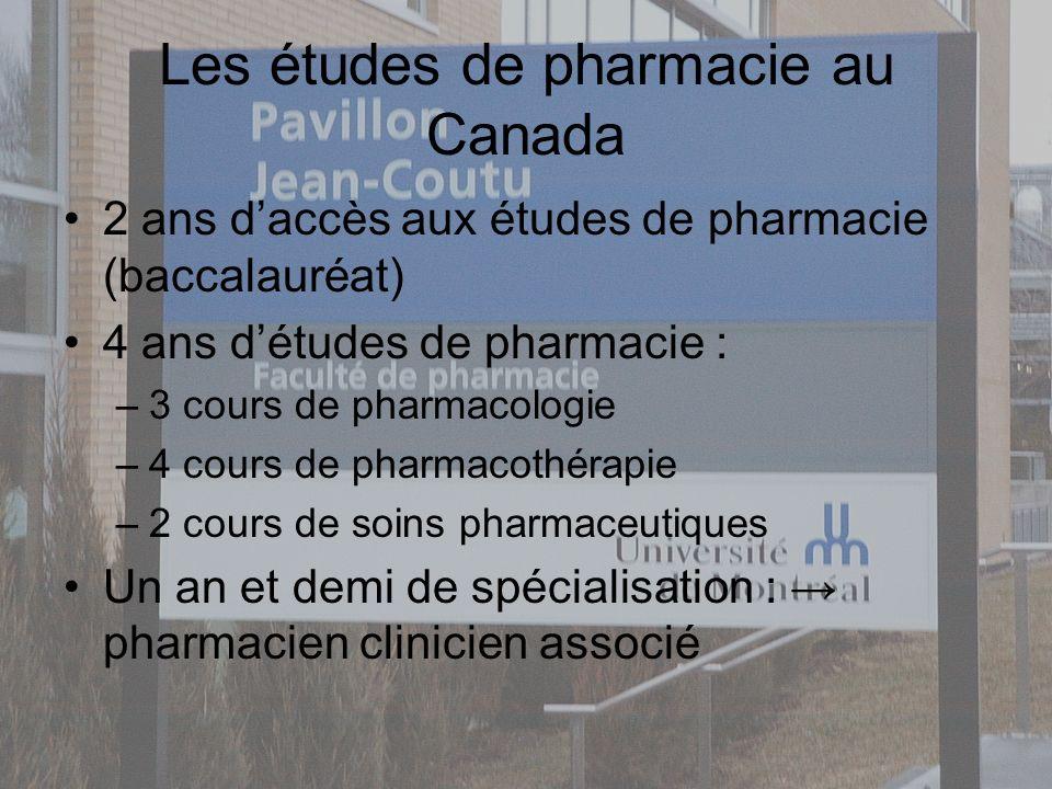 Organisation du temps de travail des pharmaciens Chaque pharmacien = 2 ou 3 domaines dactivité –Distribution (obligatoire) –Choix de 1 ou 2 autres domaines –Rotation : 2 semaines en distribution suivies de 4 semaines de travail plus spécialisé