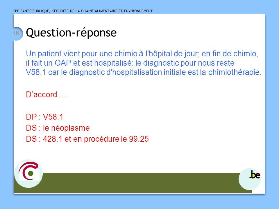 SPF SANTE PUBLIQUE, SECURITE DE LA CHAINE ALIMENTAIRE ET ENVIRONNEMENT 16 Question-réponse Un patient vient pour une chimio à l'hôpital de jour; en fi