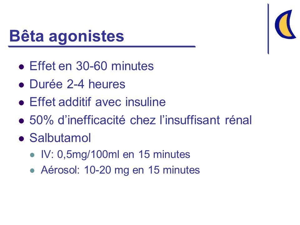 Bêta agonistes Effet en 30-60 minutes Durée 2-4 heures Effet additif avec insuline 50% dinefficacité chez linsuffisant rénal Salbutamol IV: 0,5mg/100ml en 15 minutes Aérosol: 10-20 mg en 15 minutes