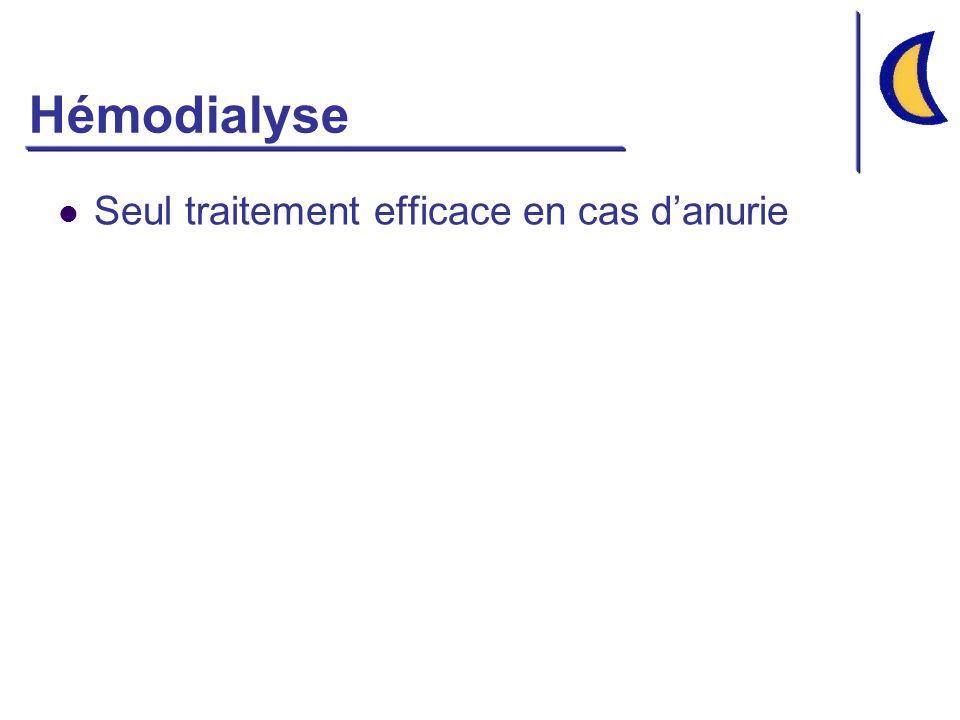 Hémodialyse Seul traitement efficace en cas danurie