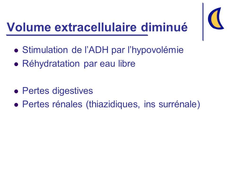 Volume extracellulaire diminué Stimulation de lADH par lhypovolémie Réhydratation par eau libre Pertes digestives Pertes rénales (thiazidiques, ins surrénale)