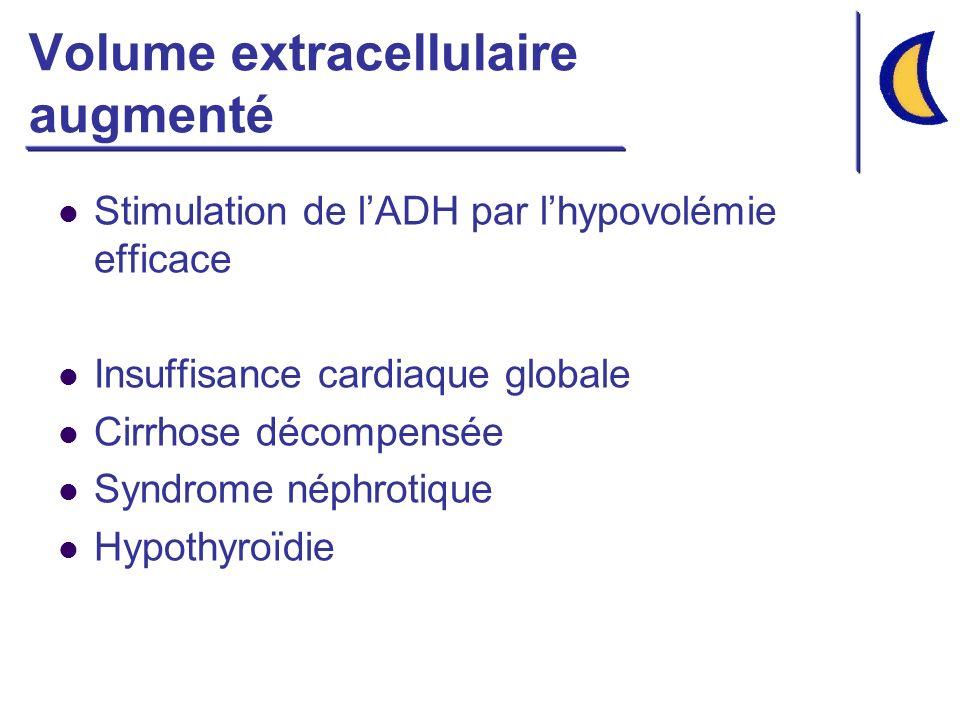 Volume extracellulaire augmenté Stimulation de lADH par lhypovolémie efficace Insuffisance cardiaque globale Cirrhose décompensée Syndrome néphrotique Hypothyroïdie