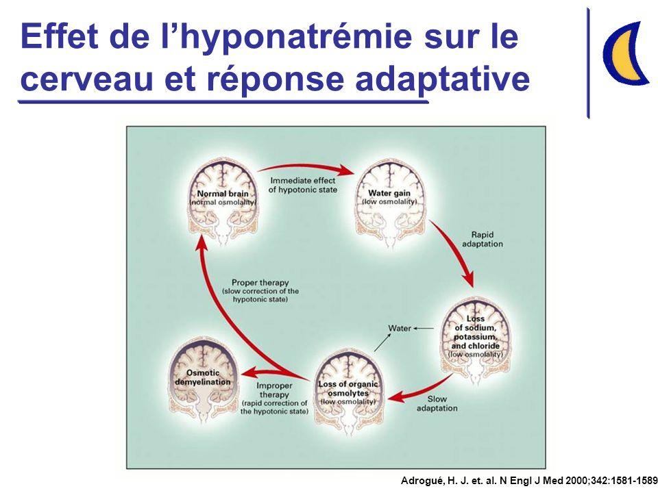 Adrogué, H. J. et. al. N Engl J Med 2000;342:1581-1589 Effet de lhyponatrémie sur le cerveau et réponse adaptative