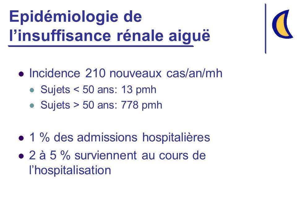 Epidémiologie de linsuffisance rénale aiguë Incidence 210 nouveaux cas/an/mh Sujets < 50 ans: 13 pmh Sujets > 50 ans: 778 pmh 1 % des admissions hospitalières 2 à 5 % surviennent au cours de lhospitalisation