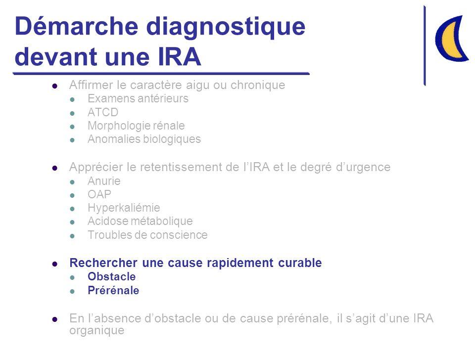 Démarche diagnostique devant une IRA Affirmer le caractère aigu ou chronique Examens antérieurs ATCD Morphologie rénale Anomalies biologiques Apprécie
