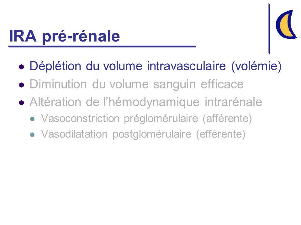 IRA pré-rénale Déplétion du volume intravasculaire (volémie) Diminution du volume sanguin efficace Altération de lhémodynamique intrarénale Vasoconstr