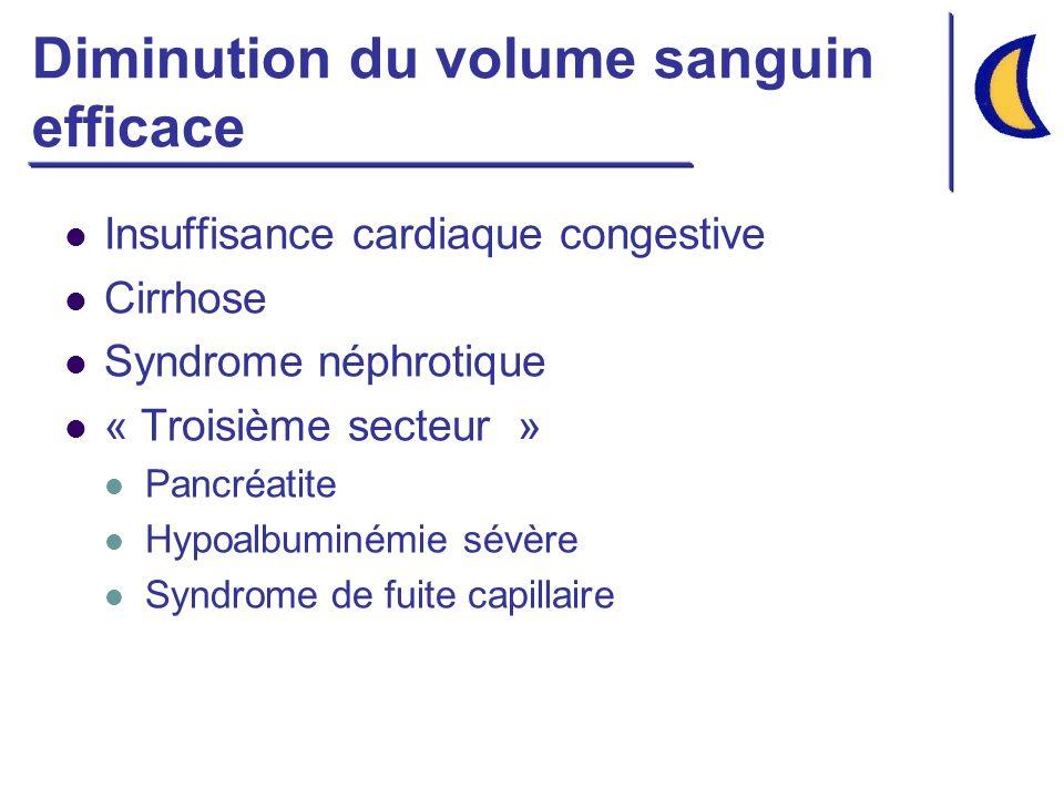 Diminution du volume sanguin efficace Insuffisance cardiaque congestive Cirrhose Syndrome néphrotique « Troisième secteur » Pancréatite Hypoalbuminémie sévère Syndrome de fuite capillaire