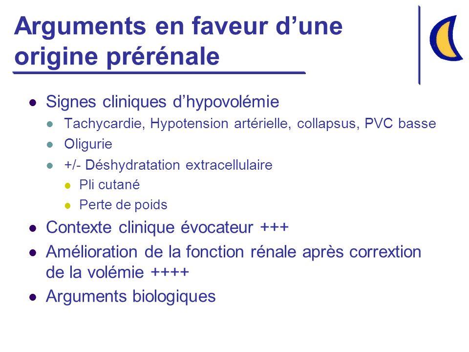 Arguments en faveur dune origine prérénale Signes cliniques dhypovolémie Tachycardie, Hypotension artérielle, collapsus, PVC basse Oligurie +/- Déshyd