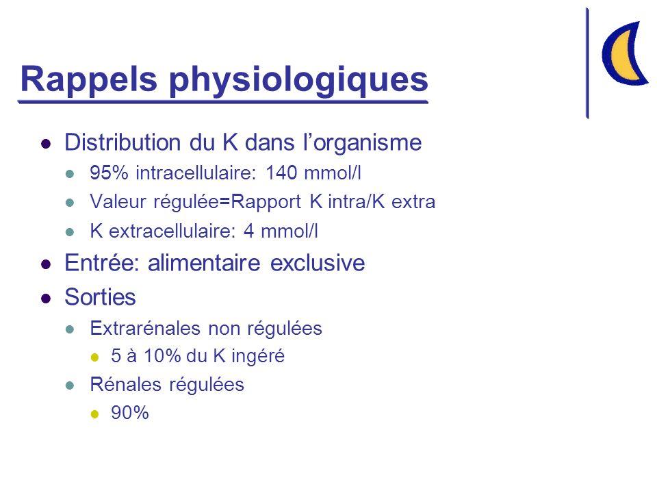 Rappels physiologiques Distribution du K dans lorganisme 95% intracellulaire: 140 mmol/l Valeur régulée=Rapport K intra/K extra K extracellulaire: 4 mmol/l Entrée: alimentaire exclusive Sorties Extrarénales non régulées 5 à 10% du K ingéré Rénales régulées 90%