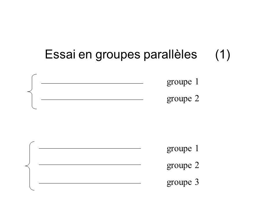 Solution = Étude comparative Comparaison à un groupe contrôle –le groupe contrôle donne une référence –l effet du traitement est déterminé par comparaison avec cette référence