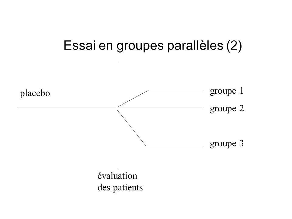 Essai en groupes parallèles (1) groupe 1 groupe 2 groupe 1 groupe 2 groupe 3