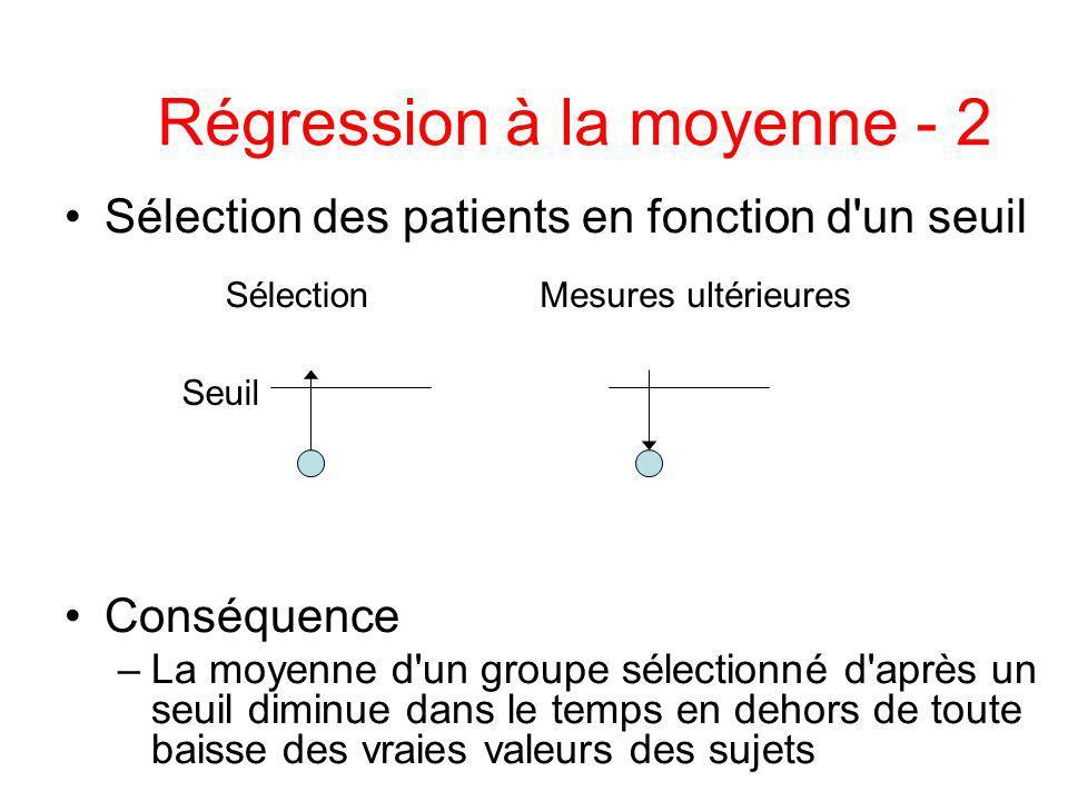 Régression à la moyenne -1 Mesure variable –expression artérielle Conséquence –A un moment donné, un sujet peut avoir une valeur particulièrement élevée par rapport à sa vraie valeur