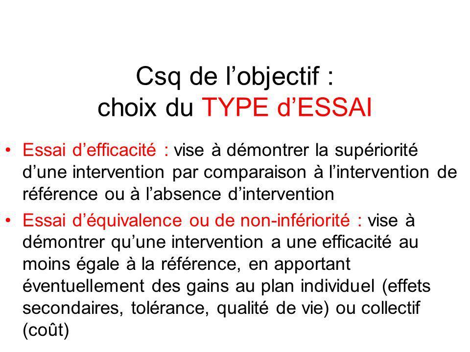 Csq de lobjectif : choix du TYPE dESSAI Essai defficacité : vise à démontrer la supériorité dune intervention par comparaison à lintervention de référence ou à labsence dintervention