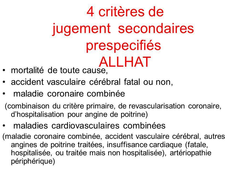 combinaison de maladie coronaire fatale ou dun infarctus du myocarde non fatal Critère de jugement primaire ALLHAT