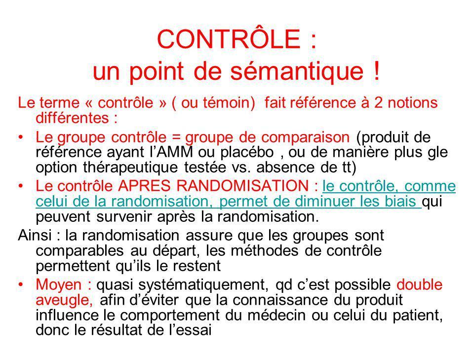 QUANTITES DEFFET (2) IDMPas dIDMTotal Médicament M 1009001000 Placebo P 2008001000 Incidence des IDM sous placebo : Ip = 20 % Incidence des IDM sous médicament : Im = 10 % Risque relatif = RR = Im/Ip = 0.1/0.2 = 0.5 RRR : réduction relative du risque = 1-RR exprimé en % = 1-0.5 = 50 % RAR : réduction absolue du risque : Im-Ip = 0.1-0.2 = -0.1.