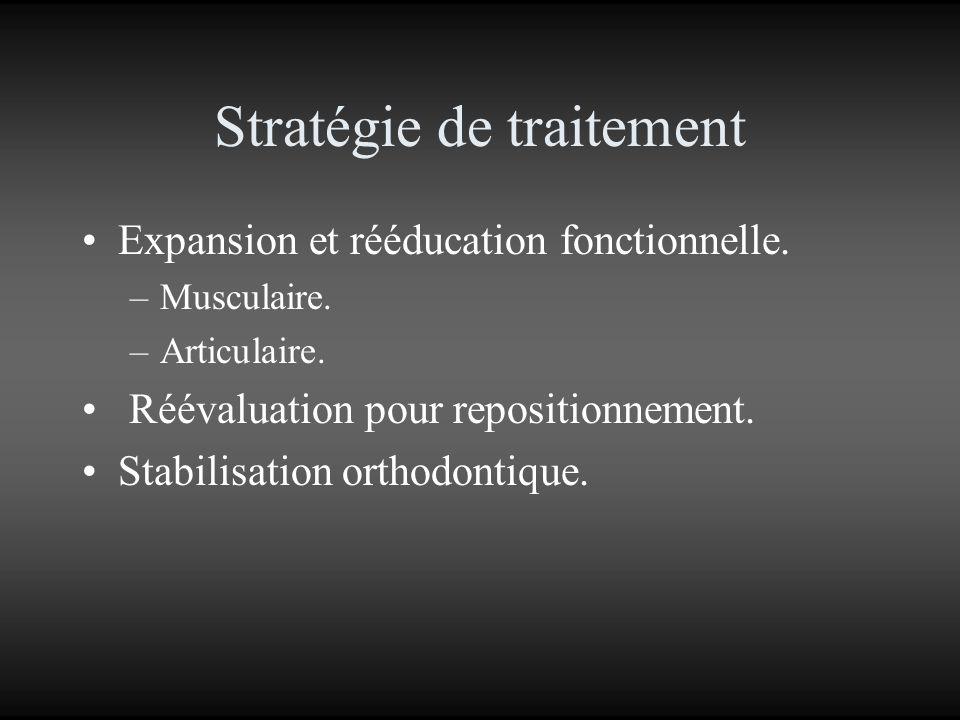 Stratégie de traitement Expansion et rééducation fonctionnelle. –Musculaire. –Articulaire. Réévaluation pour repositionnement. Stabilisation orthodont