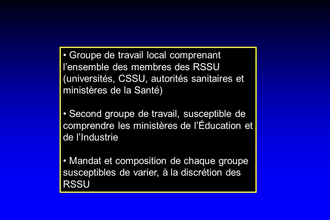 Groupe de travail local comprenant lensemble des membres des RSSU (universités, CSSU, autorités sanitaires et ministères de la Santé) Second groupe de travail, susceptible de comprendre les ministères de lÉducation et de lIndustrie Mandat et composition de chaque groupe susceptibles de varier, à la discrétion des RSSU