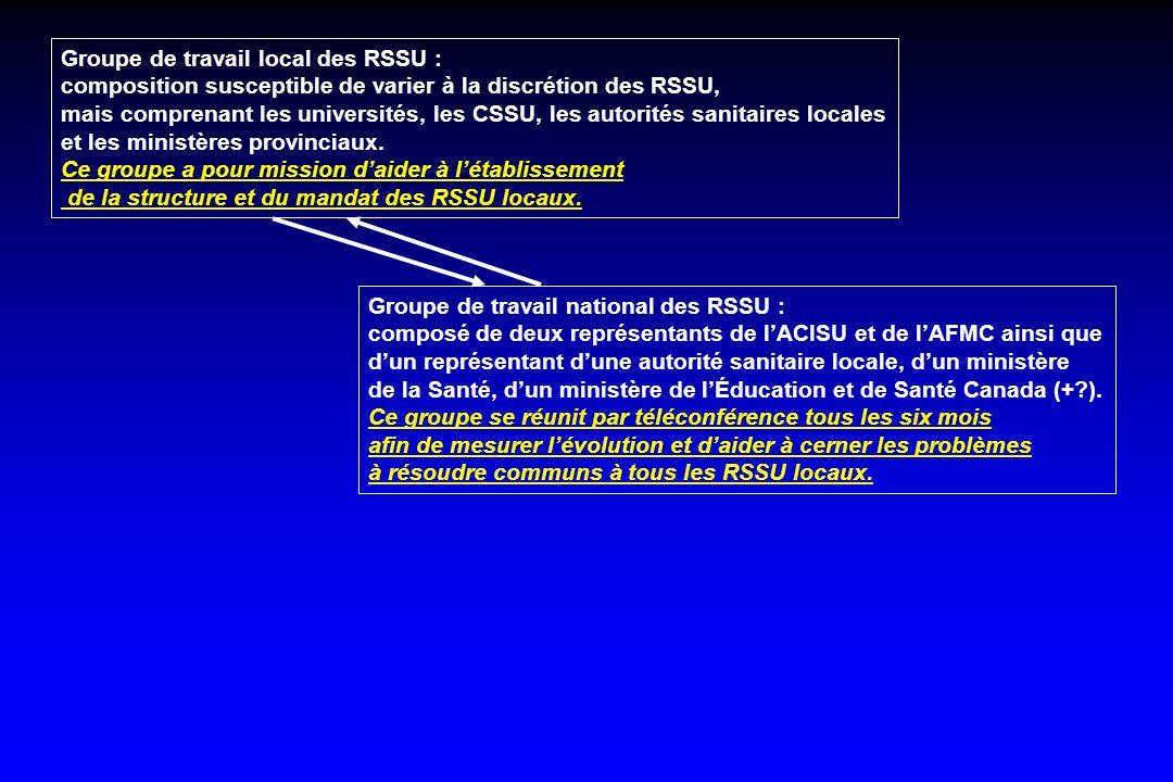 Groupe de travail local des RSSU : composition susceptible de varier à la discrétion des RSSU, mais comprenant les universités, les CSSU, les autorités sanitaires locales et les ministères provinciaux.