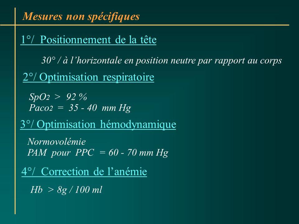 Mesures non spécifiques 1°/ Positionnement de la tête 30° / à lhorizontale en position neutre par rapport au corps 2°/ Optimisation respiratoire SpO 2