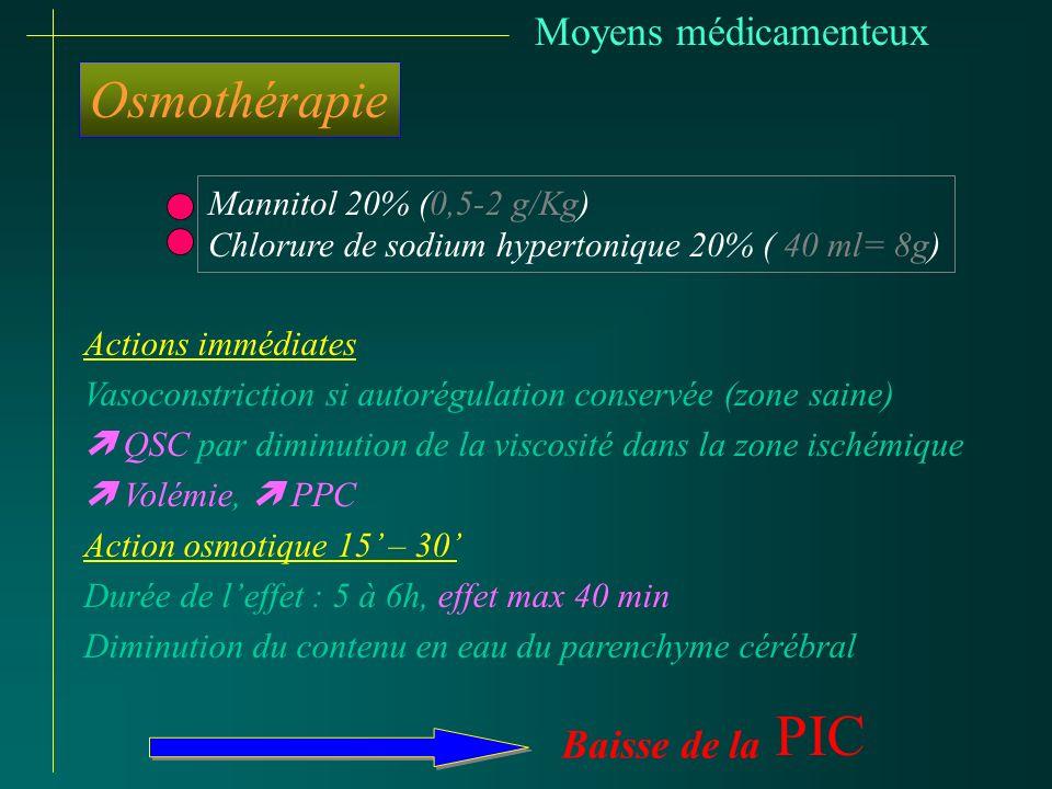 Moyens médicamenteux Osmothérapie Mannitol 20% (0,5-2 g/Kg) Chlorure de sodium hypertonique 20% ( 40 ml= 8g) Actions immédiates Vasoconstriction si au