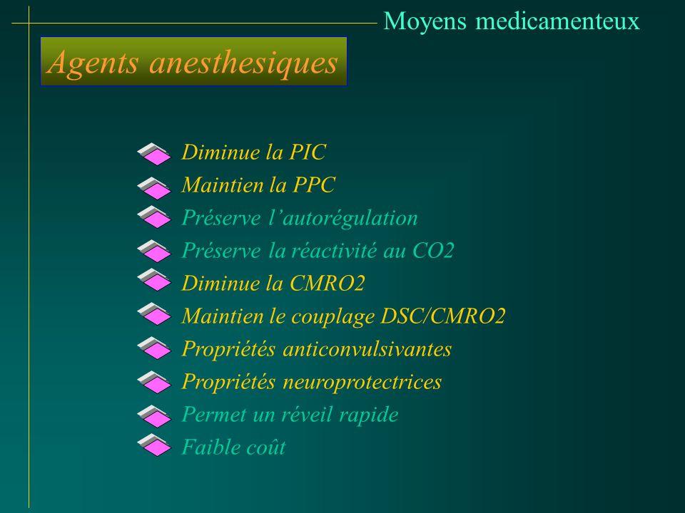 Moyens medicamenteux Agents anesthesiques Diminue la PIC Maintien la PPC Préserve lautorégulation Préserve la réactivité au CO2 Diminue la CMRO2 Maint