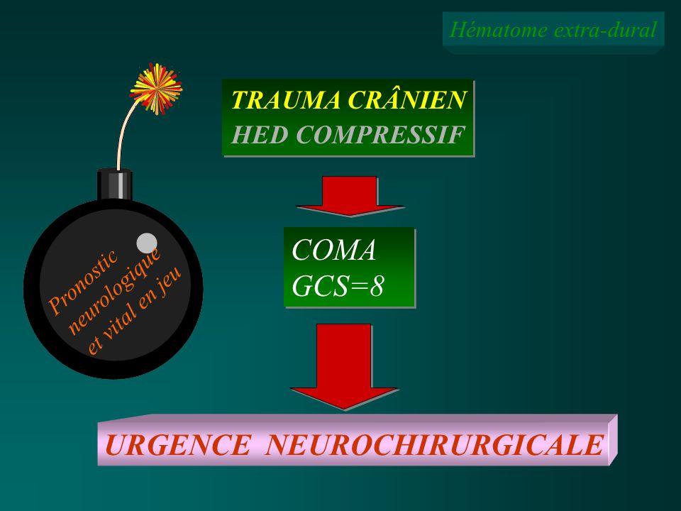 TRAUMA CRÂNIEN HED COMPRESSIF TRAUMA CRÂNIEN HED COMPRESSIF COMA GCS=8 URGENCE NEUROCHIRURGICALE Pronostic neurologique et vital en jeu Hématome extra