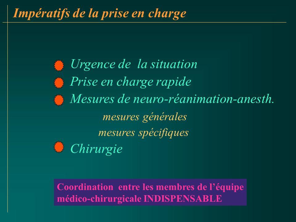 Impératifs de la prise en charge Urgence de la situation Prise en charge rapide Mesures de neuro-réanimation-anesth. mesures générales mesures spécifi