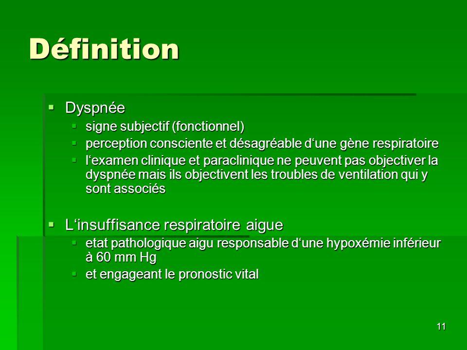 11 Définition Dyspnée Dyspnée signe subjectif (fonctionnel) signe subjectif (fonctionnel) perception consciente et désagréable dune gène respiratoire