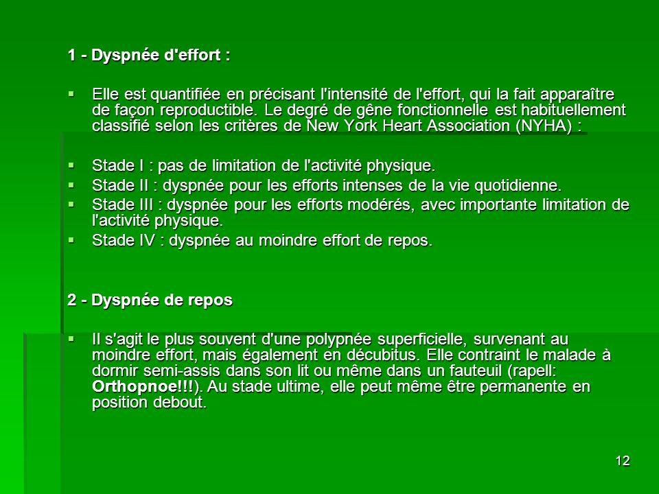 12 1 - Dyspnée d'effort : Elle est quantifiée en précisant l'intensité de l'effort, qui la fait apparaître de façon reproductible. Le degré de gêne fo