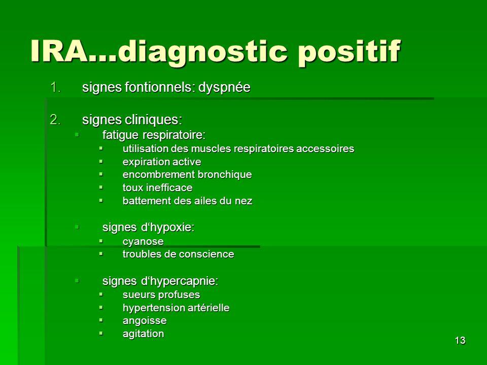 13 IRA…diagnostic positif 1.signes fontionnels: dyspnée 2.signes cliniques: fatigue respiratoire: fatigue respiratoire: utilisation des muscles respir