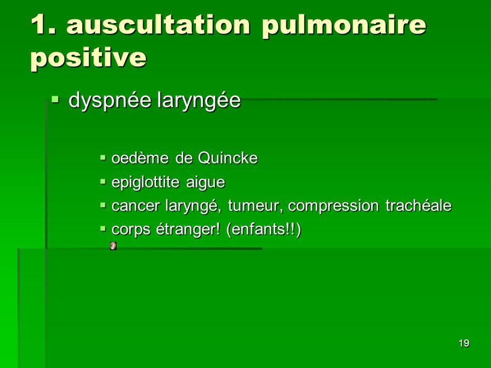 19 1. auscultation pulmonaire positive dyspnée laryngée dyspnée laryngée oedème de Quincke oedème de Quincke epiglottite aigue epiglottite aigue cance