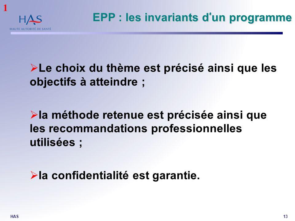 HAS13 Le choix du thème est précisé ainsi que les objectifs à atteindre ; la méthode retenue est précisée ainsi que les recommandations professionnell