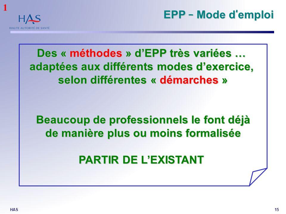 HAS15 Des « méthodes » dEPP très variées … adaptées aux différents modes dexercice, selon différentes « démarches » Beaucoup de professionnels le font