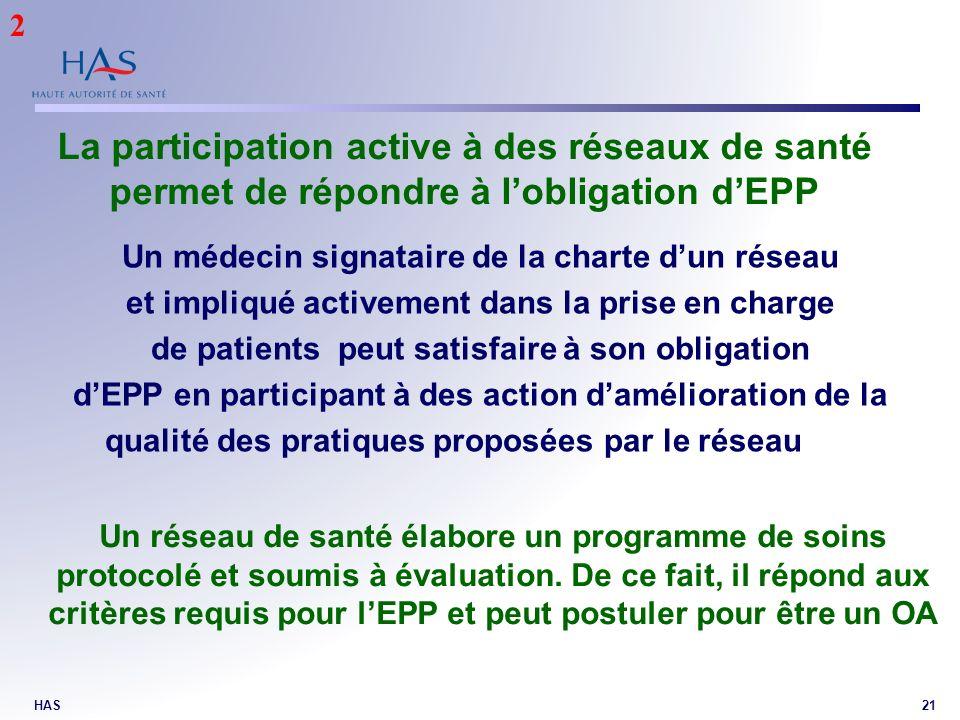 HAS21 La participation active à des réseaux de santé permet de répondre à lobligation dEPP Un réseau de santé élabore un programme de soins protocolé