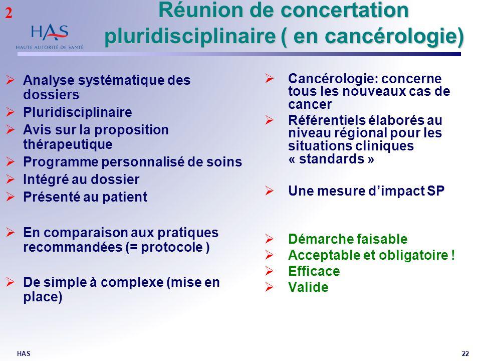 HAS22 Réunion de concertation pluridisciplinaire ( en cancérologie) Analyse systématique des dossiers Pluridisciplinaire Avis sur la proposition théra