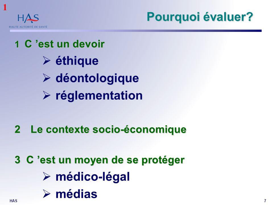 HAS7 Pourquoi évaluer? 1 C est un devoir éthique déontologique réglementation 2Le contexte socio-économique 3 C est un moyen de se protéger médico-lég