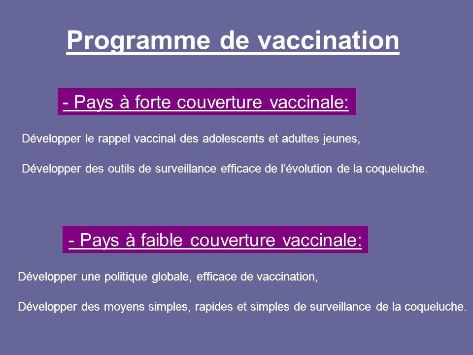Programme de vaccination - Pays à forte couverture vaccinale: - Pays à faible couverture vaccinale: Développer le rappel vaccinal des adolescents et a