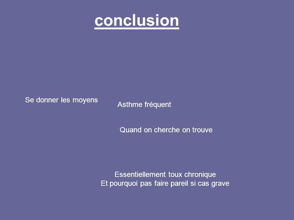 conclusion Se donner les moyens Asthme fréquent Quand on cherche on trouve Essentiellement toux chronique Et pourquoi pas faire pareil si cas grave