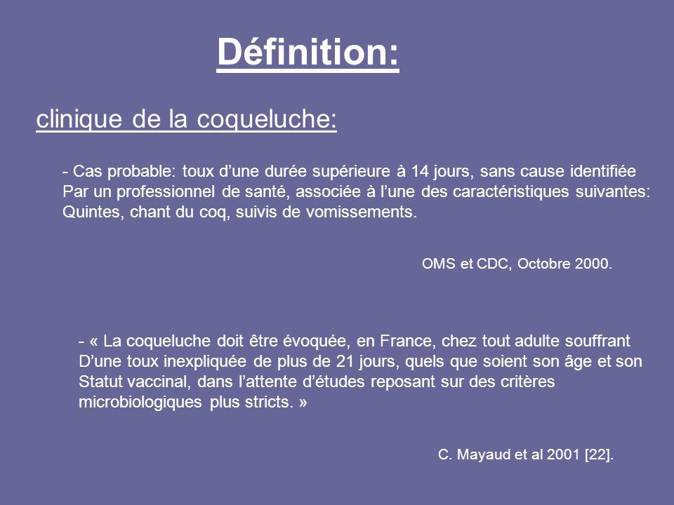 Définition: clinique de la coqueluche: - Cas probable: toux dune durée supérieure à 14 jours, sans cause identifiée Par un professionnel de santé, ass