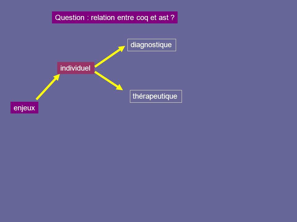 enjeux Question : relation entre coq et ast ? individuel diagnostique thérapeutique