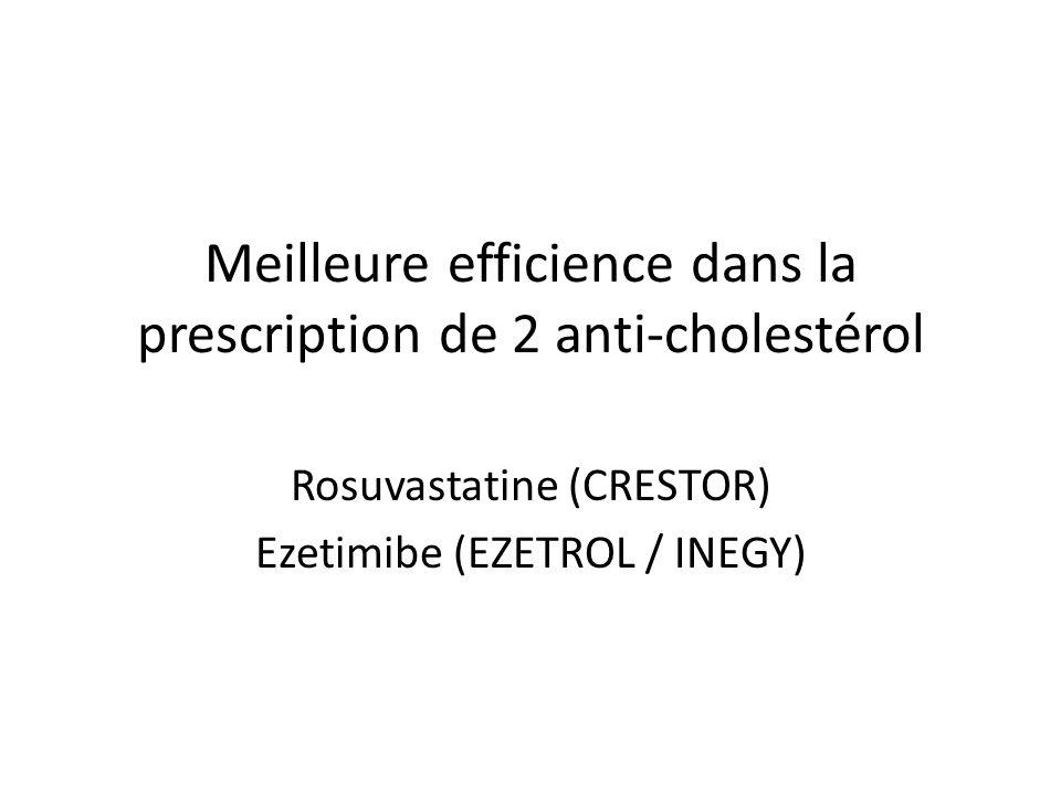 Meilleure efficience dans la prescription de 2 anti-cholestérol Rosuvastatine (CRESTOR) Ezetimibe (EZETROL / INEGY)