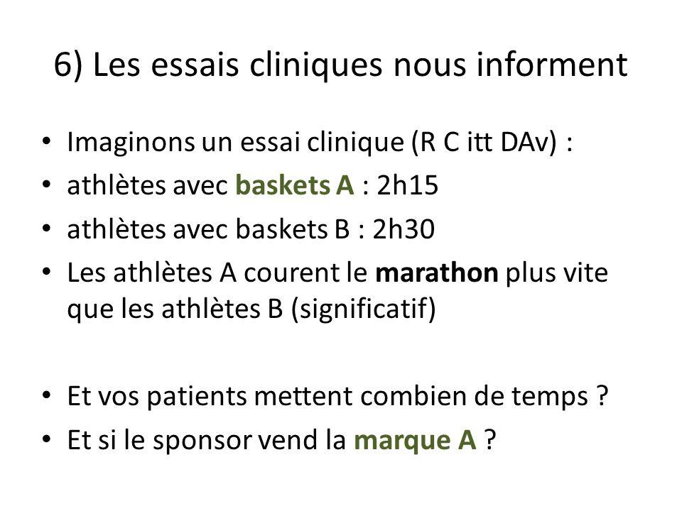 6) Les essais cliniques nous informent Imaginons un essai clinique (R C itt DAv) : athlètes avec baskets A : 2h15 athlètes avec baskets B : 2h30 Les athlètes A courent le marathon plus vite que les athlètes B (significatif) Et vos patients mettent combien de temps .