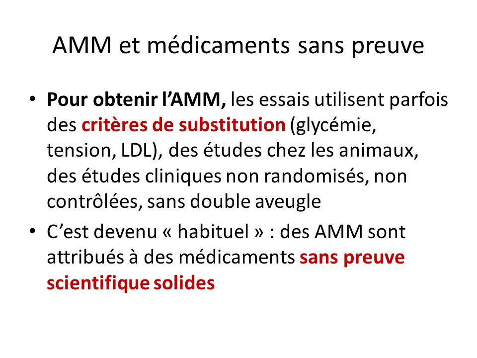 AMM et médicaments sans preuve Pour obtenir lAMM, les essais utilisent parfois des critères de substitution (glycémie, tension, LDL), des études chez