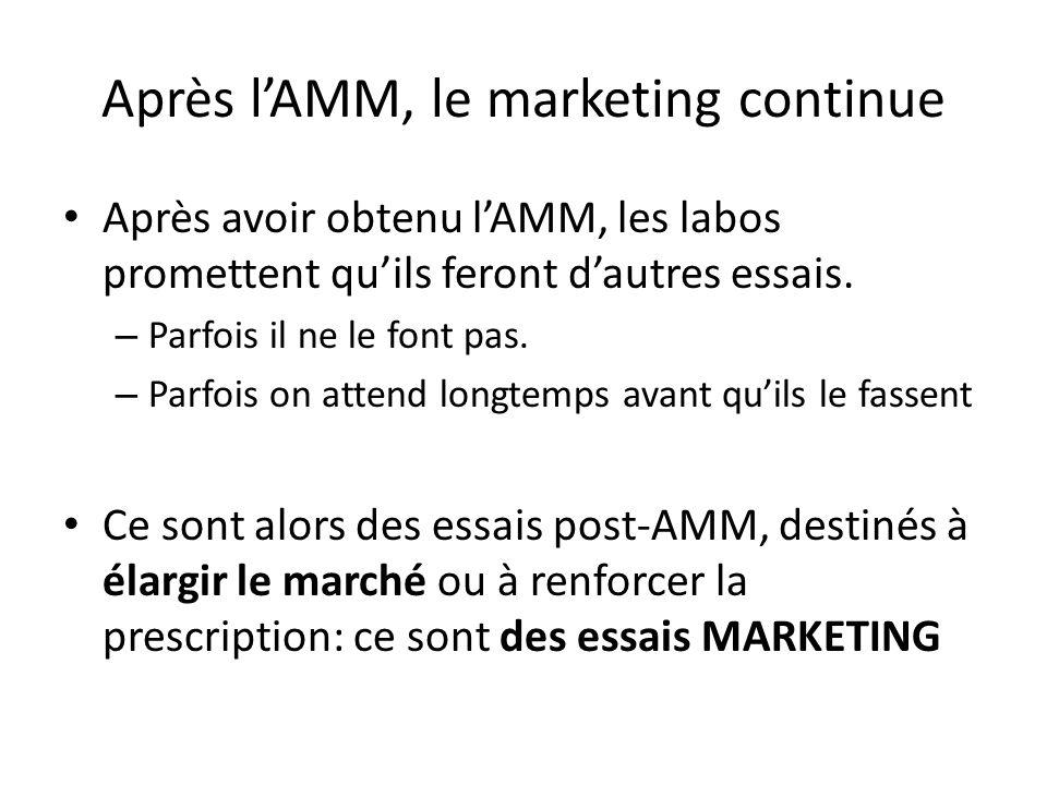Après lAMM, le marketing continue Après avoir obtenu lAMM, les labos promettent quils feront dautres essais. – Parfois il ne le font pas. – Parfois on