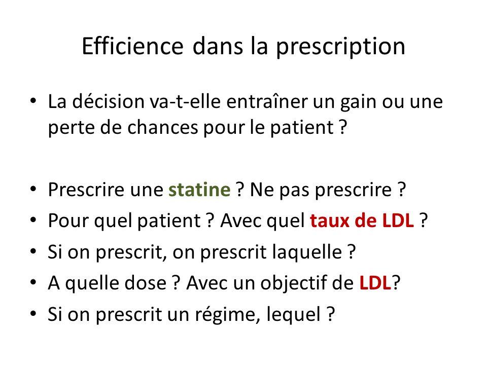 Efficience dans la prescription La décision va-t-elle entraîner un gain ou une perte de chances pour le patient ? Prescrire une statine ? Ne pas presc