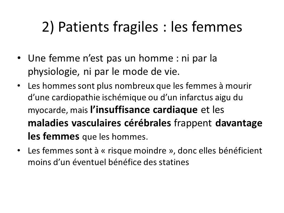 2) Patients fragiles : les femmes Une femme nest pas un homme : ni par la physiologie, ni par le mode de vie. Les hommes sont plus nombreux que les fe